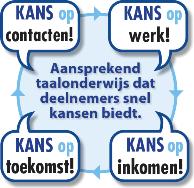 TAALkans-flyer-bedrijf-klein